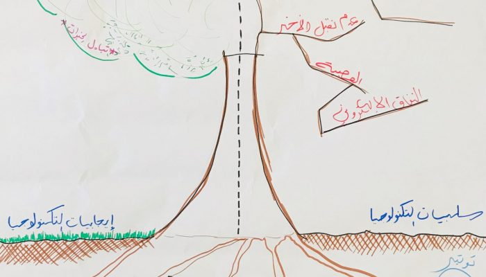 """Digital Technologies, Identity, and Belonging,"" Collective Drawing, Amman, Jordan"